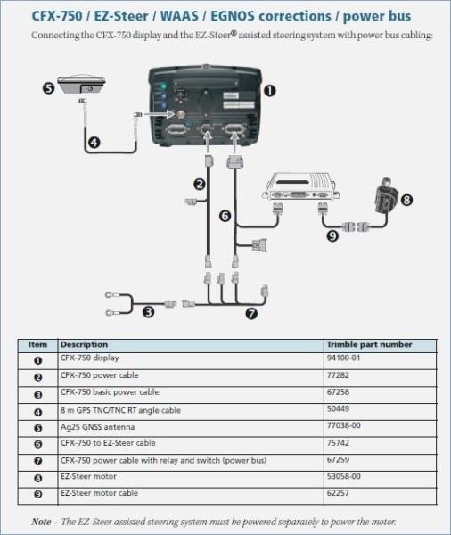 Trimble 750 Wiring Diagram Beautiful Wiring Diagram Home Audio