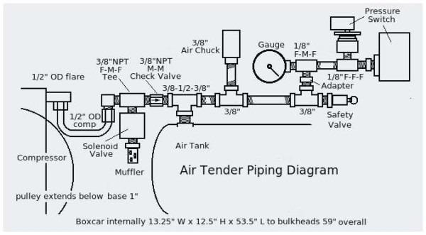 Trimble Wiring Diagrams