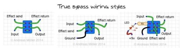 True Bypass Wiring Schemes – Stinkfoot Se