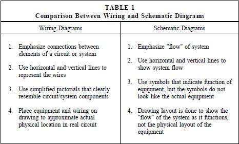 Types Of Schematic Diagrams