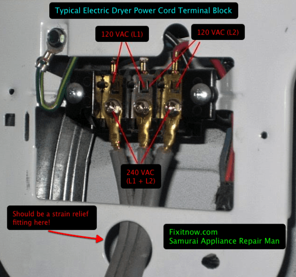 Typical Electric Dryer Power Cord Terminal Block