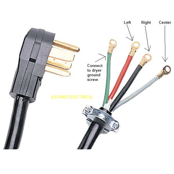 Electrical Wiring Red Black White Green