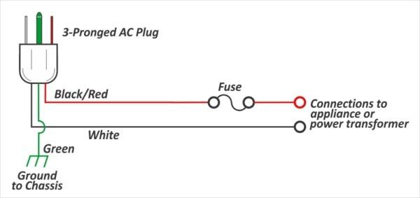 Wiring A Ac Plug