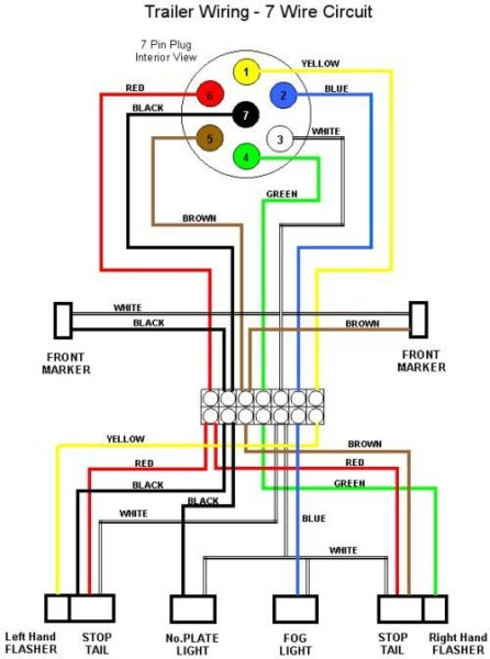 Wiring A Trailer Diagram
