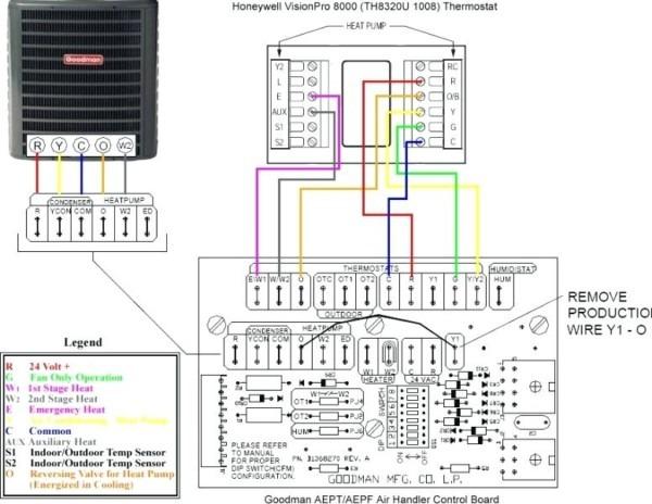 Goodman Furnace Control Board Wiring Diagram