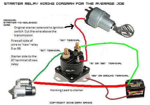Wiring Diagram For Starter Motor