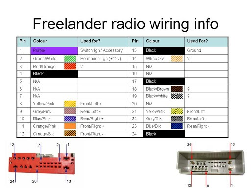 diagram land roverlander 2 user wiring diagram full version