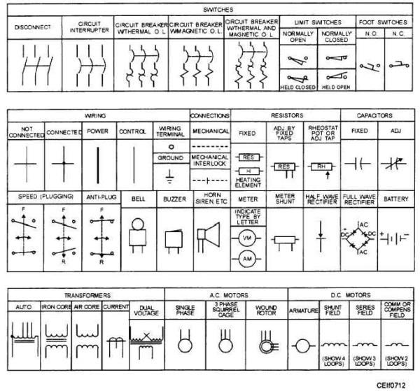 Wiring Diagram Symbol Reference