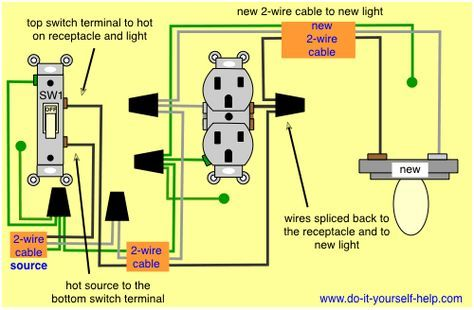 Wiring Diagram To Add A Light Fixture To A Switched Receptacle