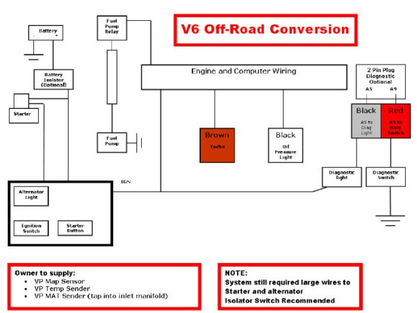 Wiring Diagram Vr Commodore