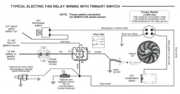 Wiring Diagrams 1998 Auto Car