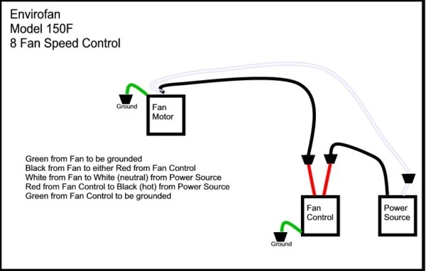 Wiring Fan Controls