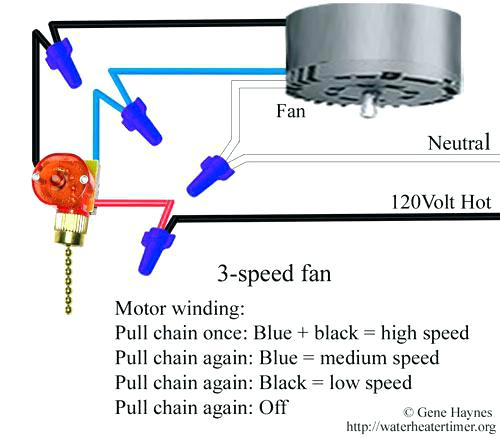 Wiring For A Ceiling Fan Ceiling Fan Wiring With Light Fabulous