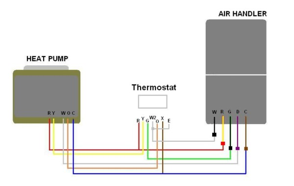 How To Wire A Heat Pump For Cooling Only
