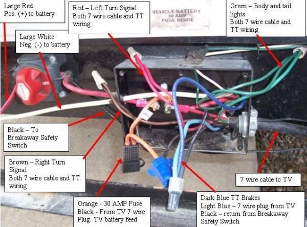 Wiring Trailer Brakes Breakaway