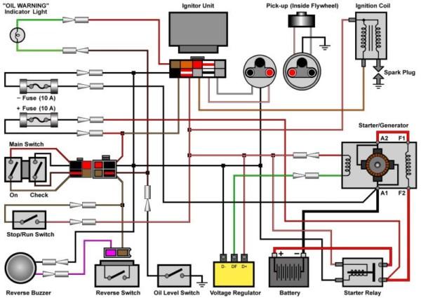 Yamaha G29 Wiring Diagram