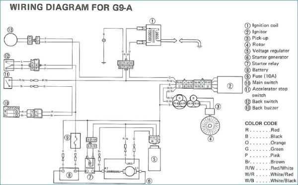 diagram yamaha g29 wiring diagram full version hd quality