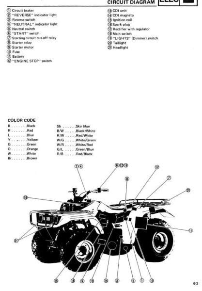 Yamaha Yfm 225 Moto 4  Elec Problembattery Goodturn