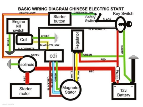 Yamoto 110 Atv Wiring Diagram