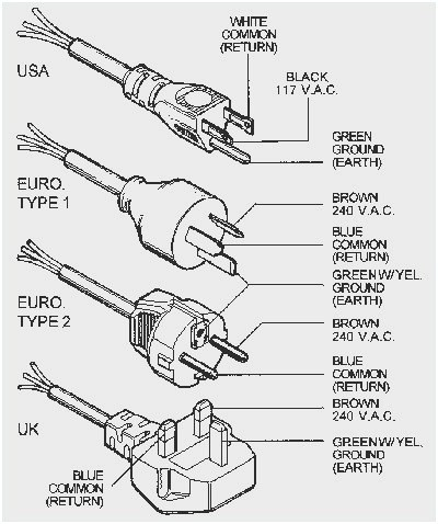 120v Plug Wiring - Wiring Diagram Img  Prong Plug Wiring Diagram For on