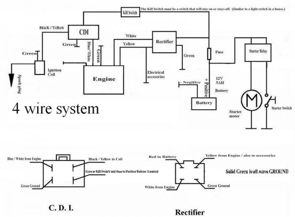 Wire Diagram For