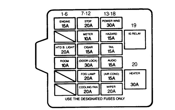 [DIAGRAM_5UK]  1991 Mercury Capri Wiring Diagram | 1991 Mercury Capri Fuse Box Diagram |  | Chanish.org