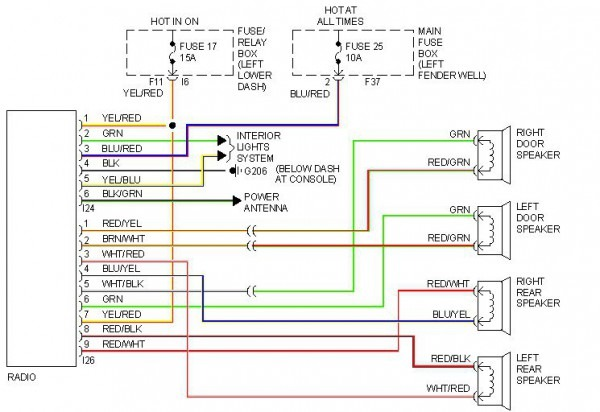 DIAGRAM] 2010 Subaru Legacy Radio Wiring Diagram FULL Version HD Quality Wiring  Diagram - CORONADELVISTA.DATAJOB2013.FRcoronadelvista.datajob2013.fr