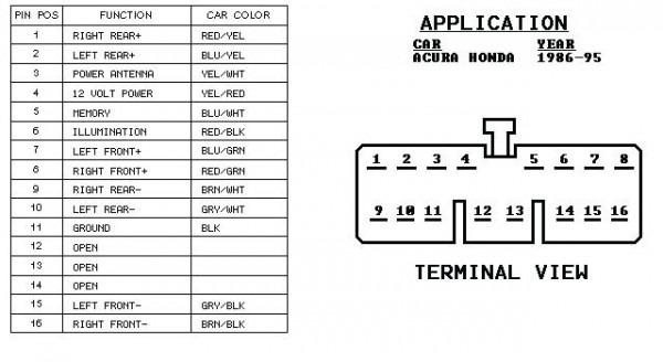 93 honda civic wiring harness diagram1993 Honda Accord Wiring Harness Diagram #10