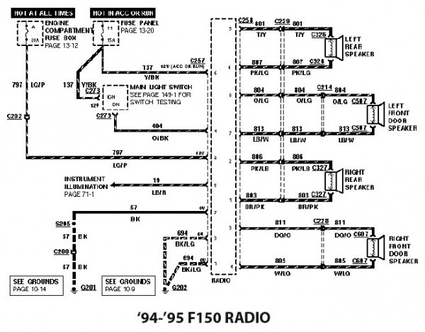 1994 Ford F150 Stereo Wiring Diagram