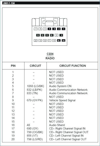 2000 F150 Radio Wiring Diagram – Leadgenerationformula Com