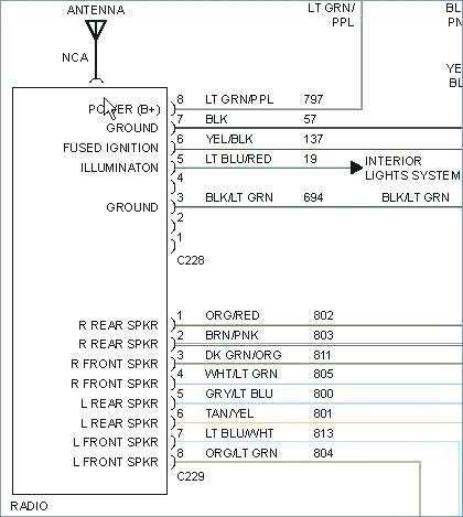 2000 Ford F 150 Radio Wiring Harness – Sncollegevarkala Com