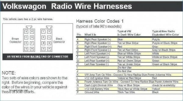 2000_vw_beetle_radio_wiring_diagram_5 Radio Wiring Diagram E on honda civic radio, arctic cat 250, ford truck, honda accord coupe, monte carlo, chevy blazer radio, chevy s10 radio, vw beetle, pt cruiser radio, toyota tundra radio,