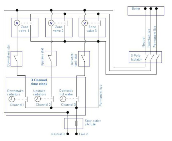 2 Zone Heating System Taco Wiring Diagram Reference Of 3 Zone