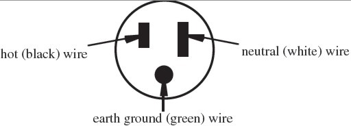 3 Prong Plug Wiring Diagram from www.chanish.org