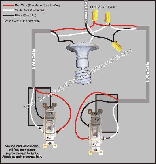 3 Way Home Wiring