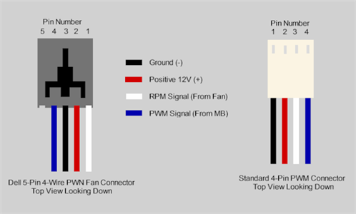 4 Pin Pwm Fan Wiring Diagram