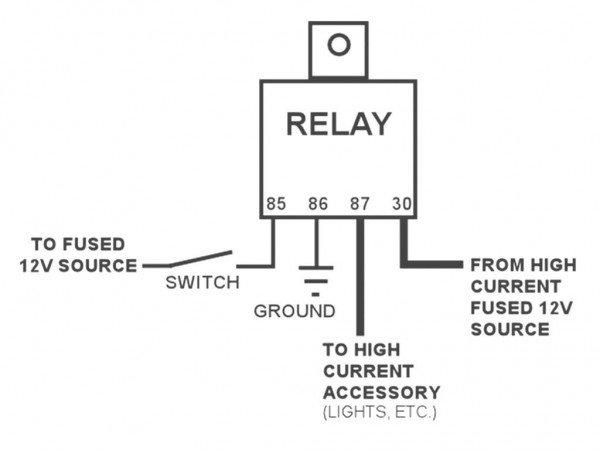 Wondrous 4 Pole Relay Wiring Wiring 101 Photwellnesstrialsorg