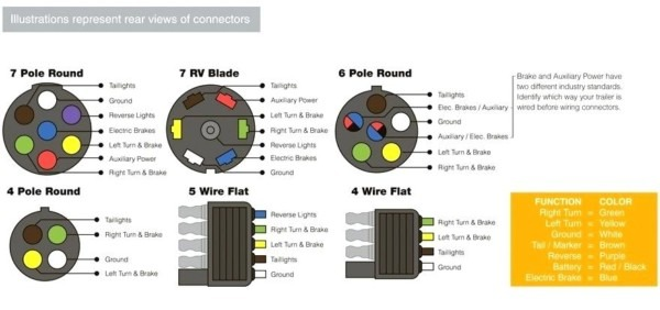 diagram 6 way trailer wiring harness diagram full version