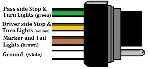 A Way To Wire 4 Plug Diagram