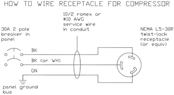 Wire Size For 30 Amp 220 Volt Circuit