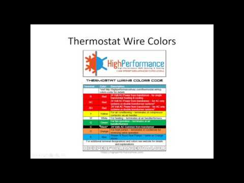 Air Conditioner Thermostat Wiring And Colors Code