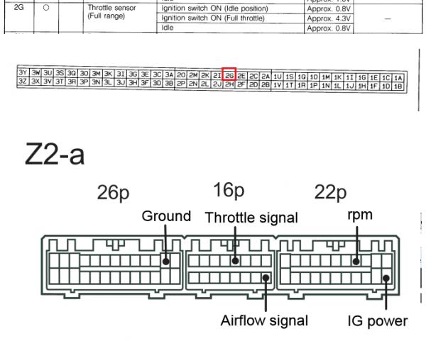 Apexi Safc Wiring Diagram For Supra Mk2