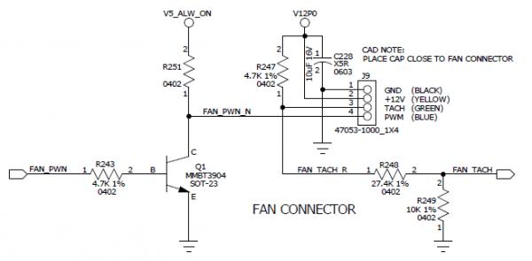 4 Wire Fan