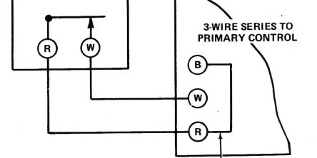 Assembled Wiring Diagram