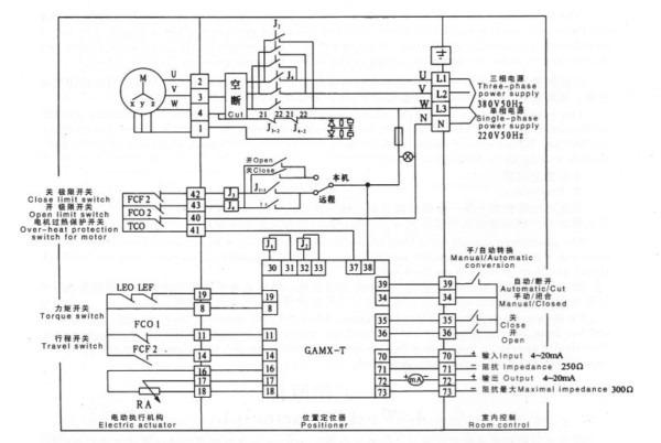 Baoheng Actuator Skd120 F12,bernard Skd Multi