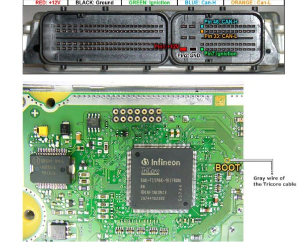 Car Obd2 Tools Global Supplier