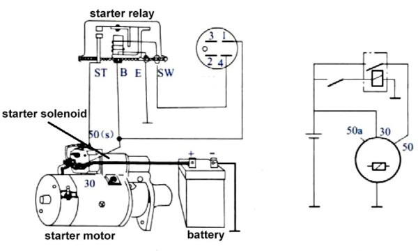 Remote Starter Wiring Diagrams