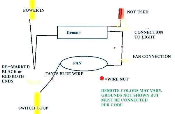 Ceiling Fan Wire Colors Large – Quickguide Me