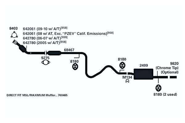 Chevy Cobalt Engine Diagram – Fundacaoaristidesdesousamendes Com