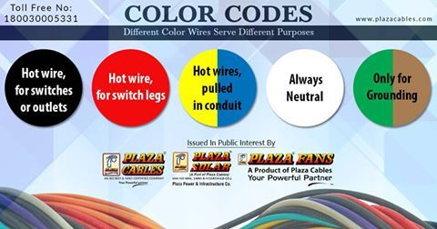 Color Codes – Different Color Wires Serve Different Purposes, Like